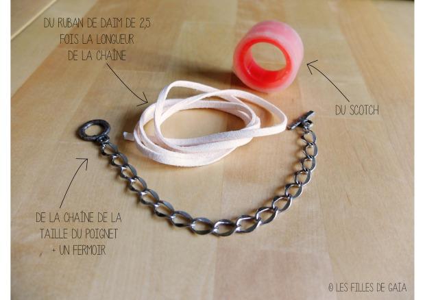 outils bracelet rose